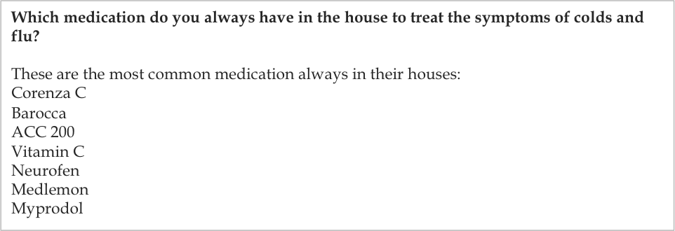 Medication inside the house for colds and flus