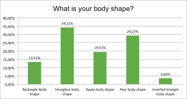 september-survey-body-shape