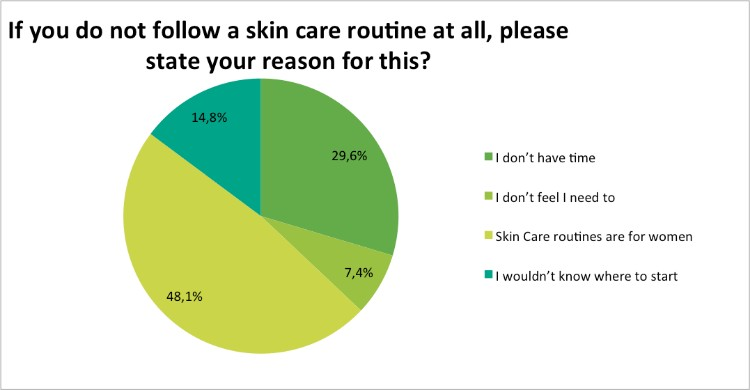 Skin-Renewal-July-Survey-reason?