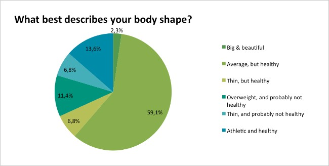Skin-Renewal-Thunder-Thigs-What-describes-your-body-shape?