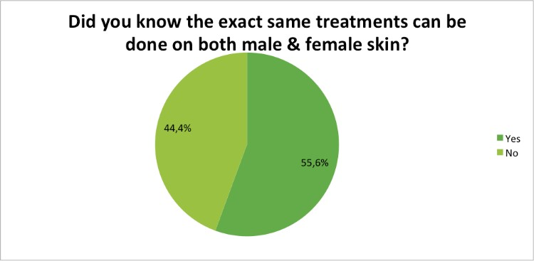 Skin-Renewal-July-Survey-same-products?